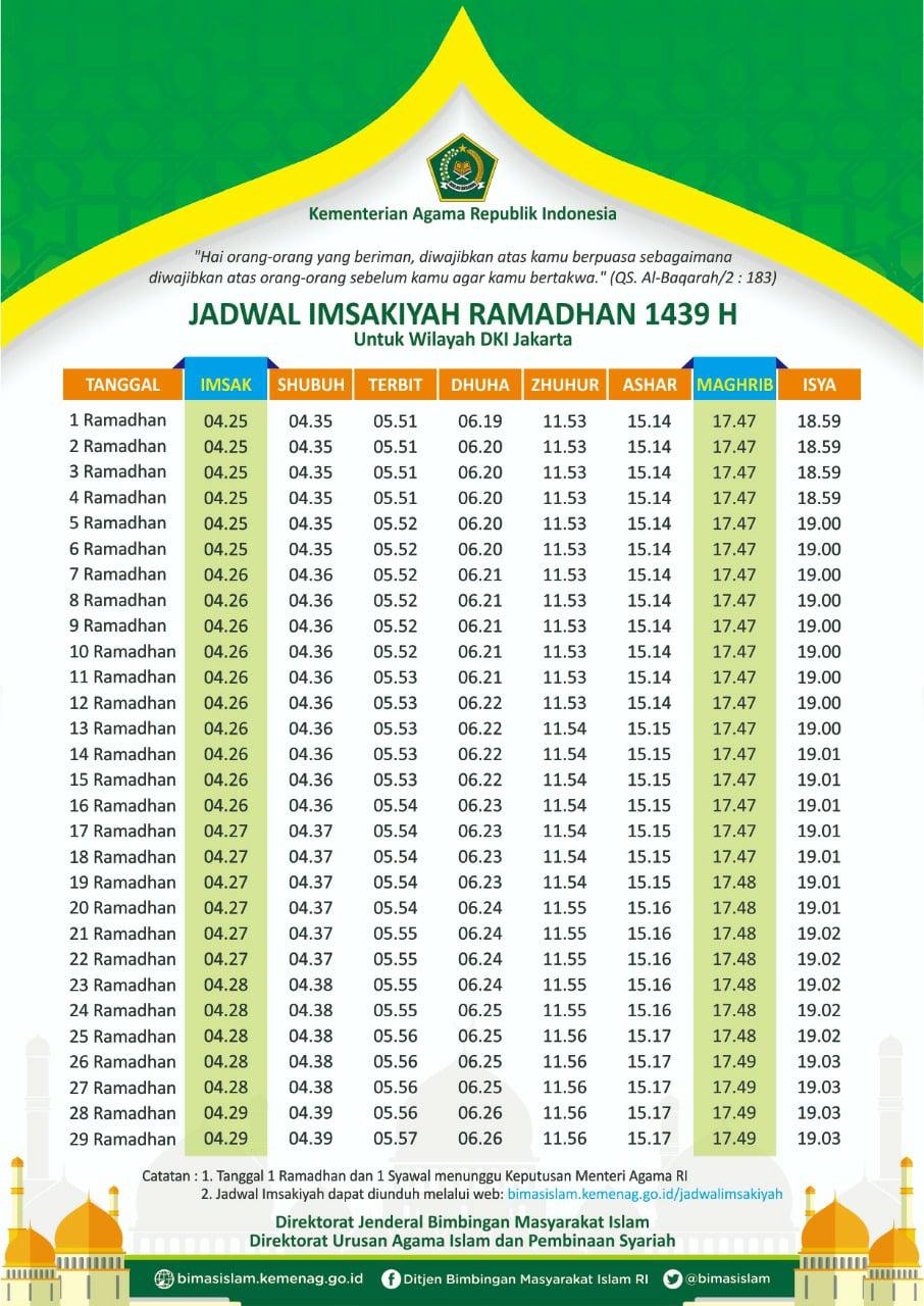 Jadwal Imsakiyah - IKHLAS BERAMAL NEWS