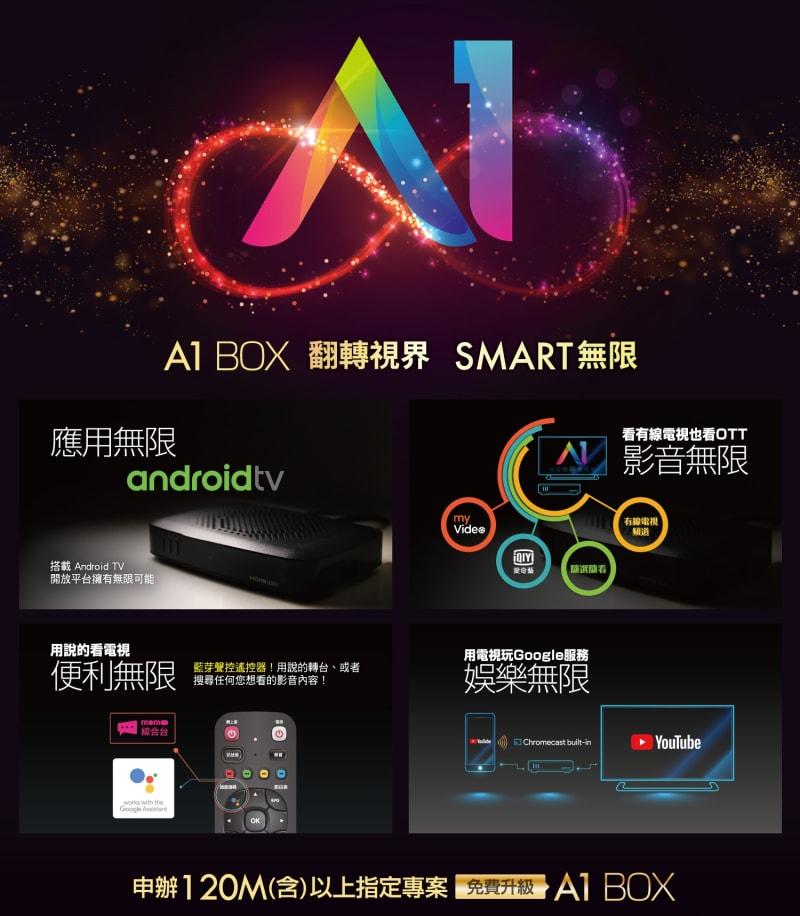台北數位有線電視/凱擘大寬頻(數位機上盒)