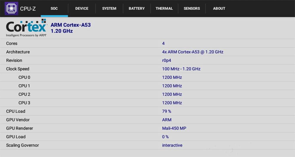 أداء جهاز Mini X96 2