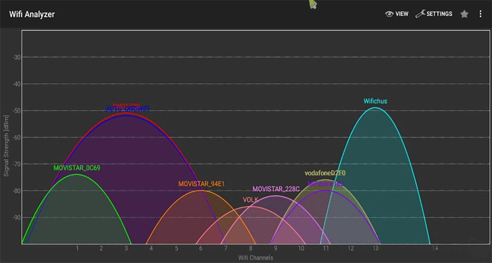 تغطية شبكة Wi Fi