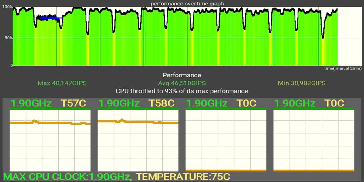 الحرارة جهاز X96 Air تي في بوكس 2