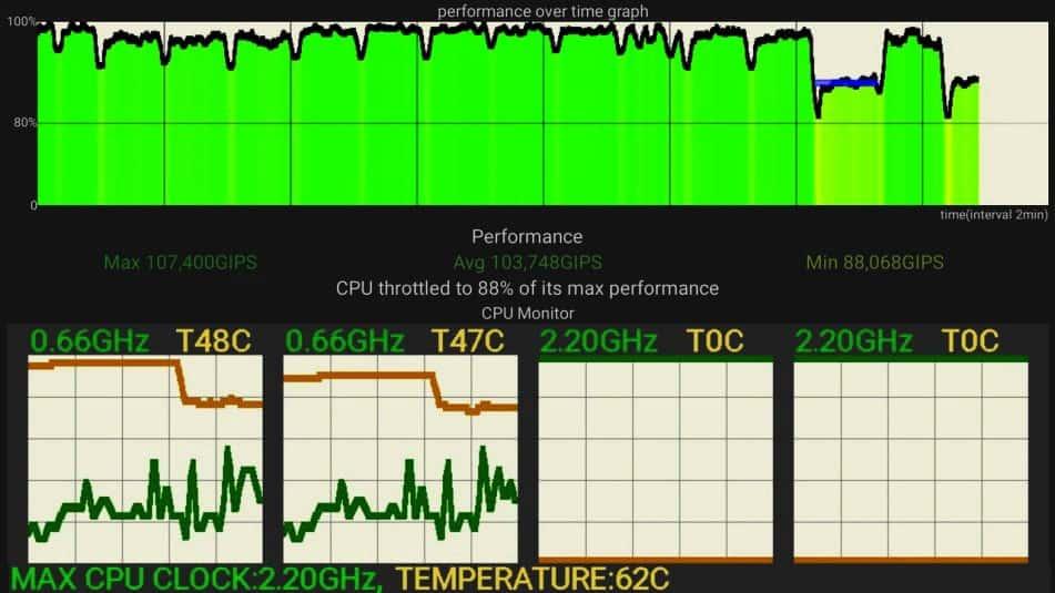 حرارة جهاز Beelink GT King Pro 2