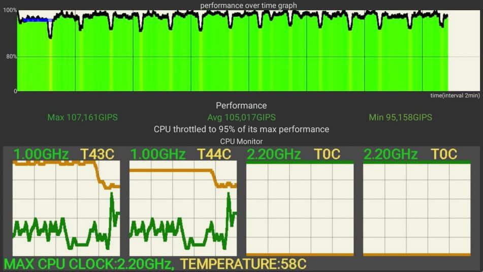 حرارة جهاز Beelink GT King Pro 4