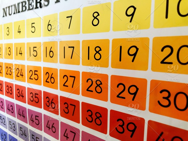 Numbers  Math poster on the wall  Kindergarten