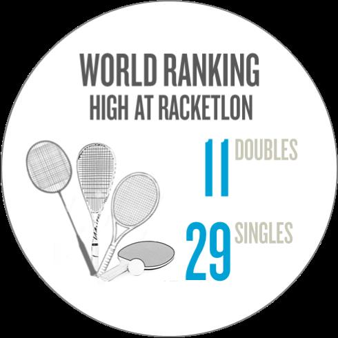 Jack Bishop racketlon