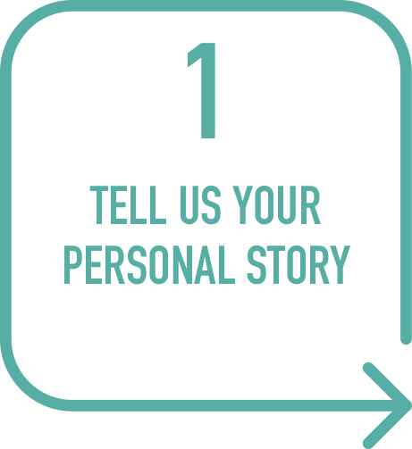 1. Tell Us Your Personal Story