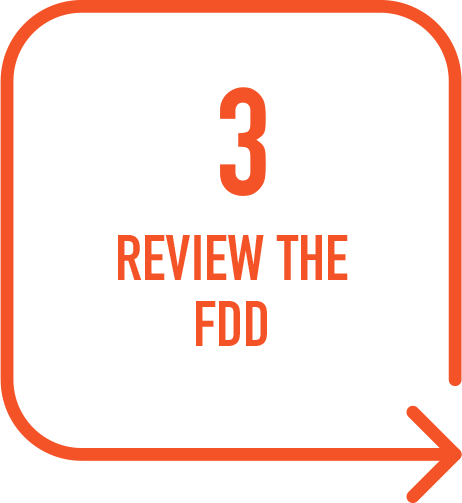 3. Review the Franchise Disclosure Agreement