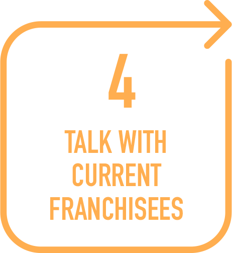 4. Talk with current franchisees