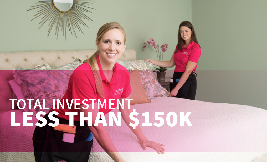 Total Investment: Less Than $150 Thousand