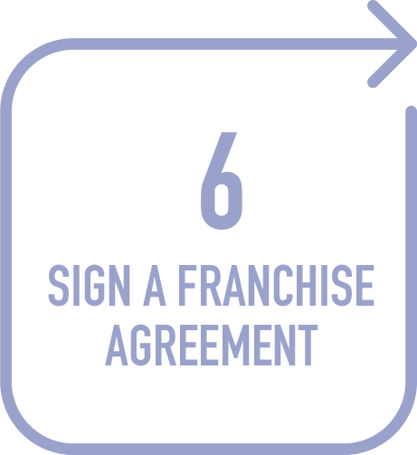 6. Sign a Franchise Agreement