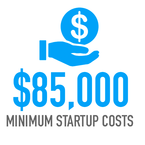 $85,000 Minimum Startup Costs