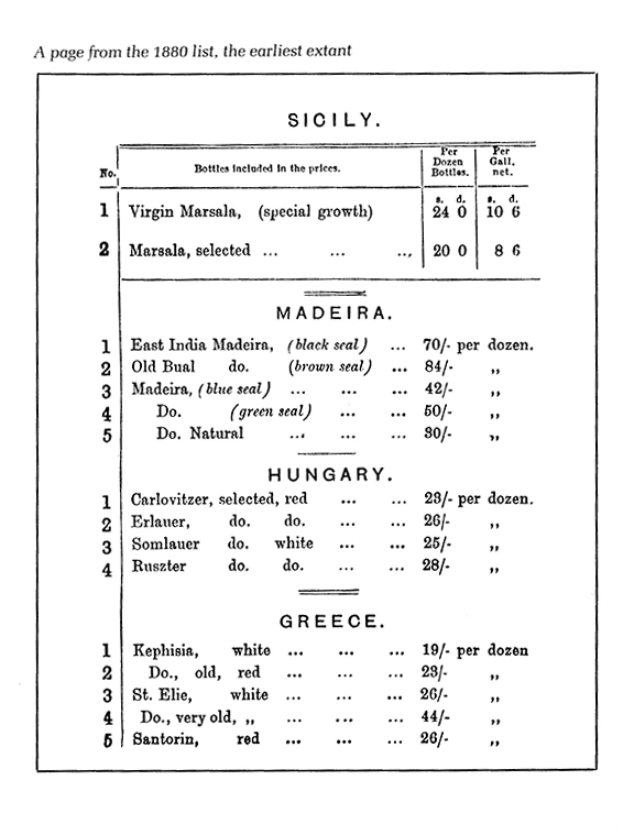 A page from the 1880 List (the oldest surviving)