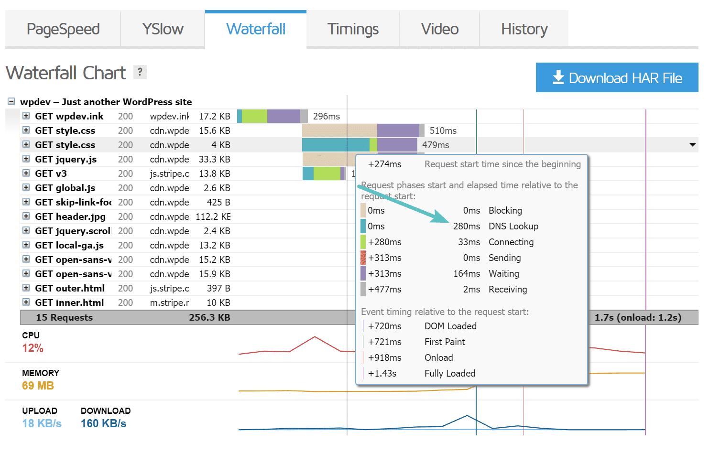 GTMetrix - DNS Lookup