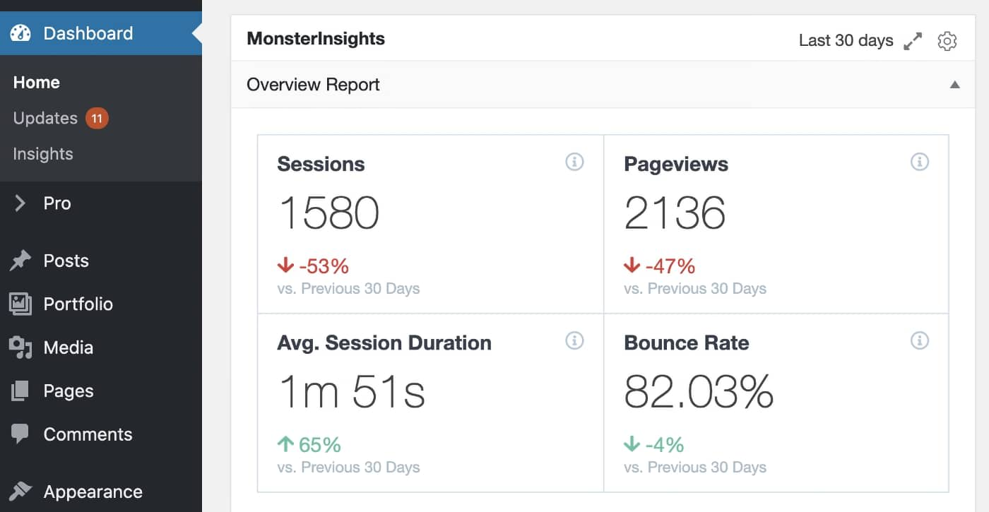 MonsterInsights - Overview Report Widget