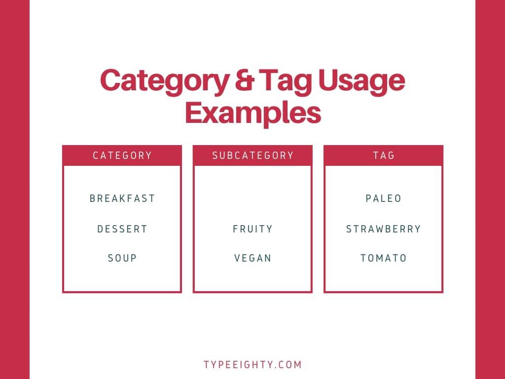 Category & Tag Usage Examples
