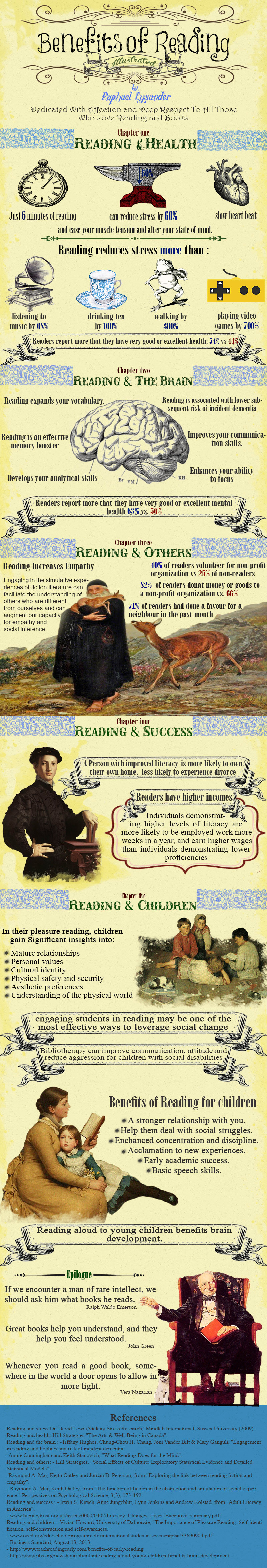 Benefits of Readings