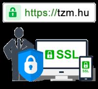 TZM.HU - SSL