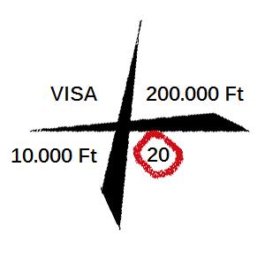 Kiyosaki adósság-mátrix - TZM Magyarország