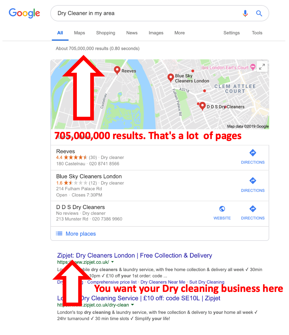 SEO Contributes to Higher Rankings in Search