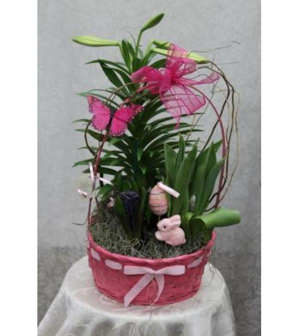 Easter Planters Basket