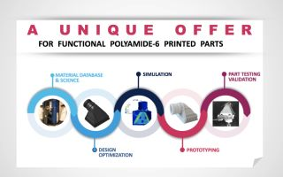 3D printing of Polyamide-6 functional parts
