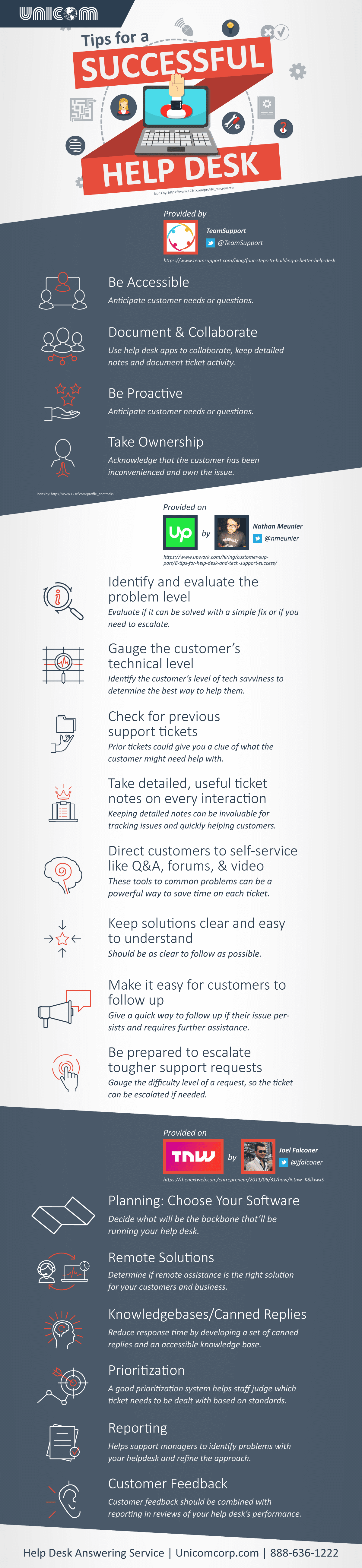 successful help desk infographic