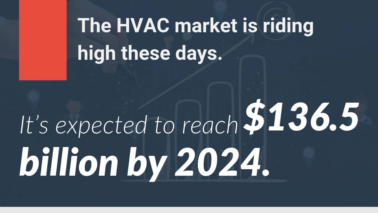 The HVAC market is riding high these days. It's expected to reach $136.5 billion by 2024