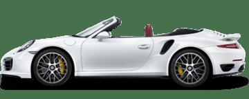 Aluguel Porsche 911 Cabrio na Europa