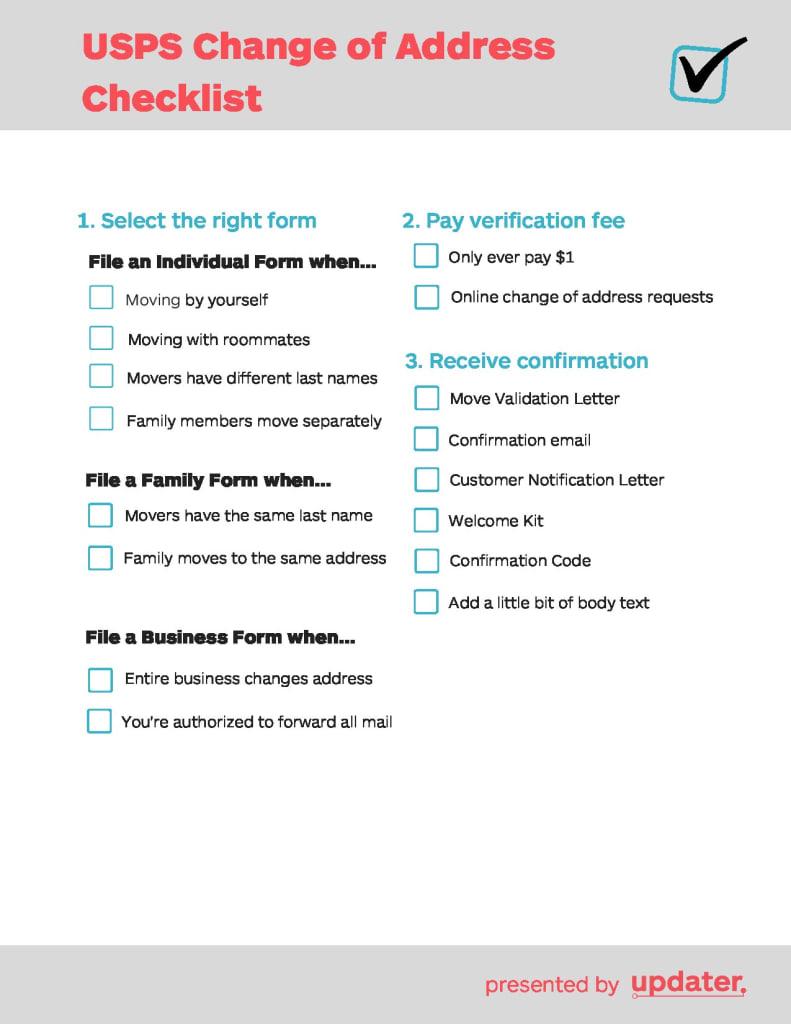 Downloadable USPS change of address checklist
