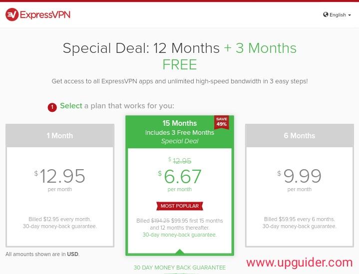 ExpressVPN pricing & Plans