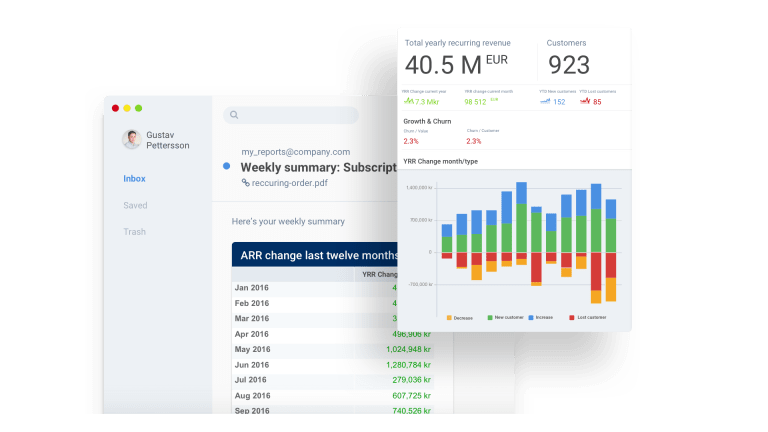 Schedule dashboards and reports