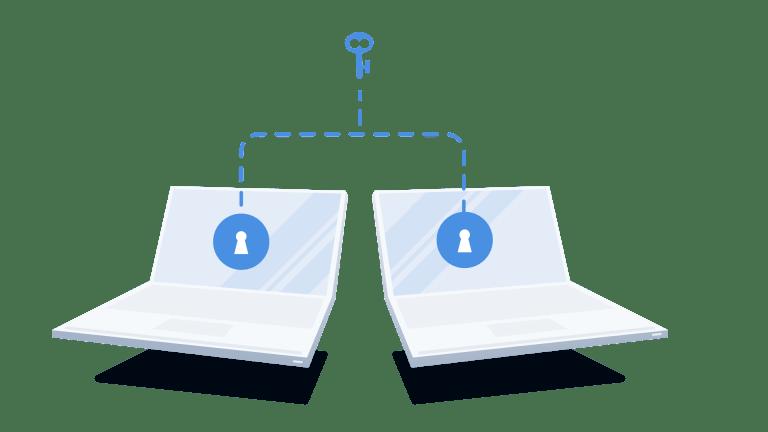 Upsales Enterprise Security addon