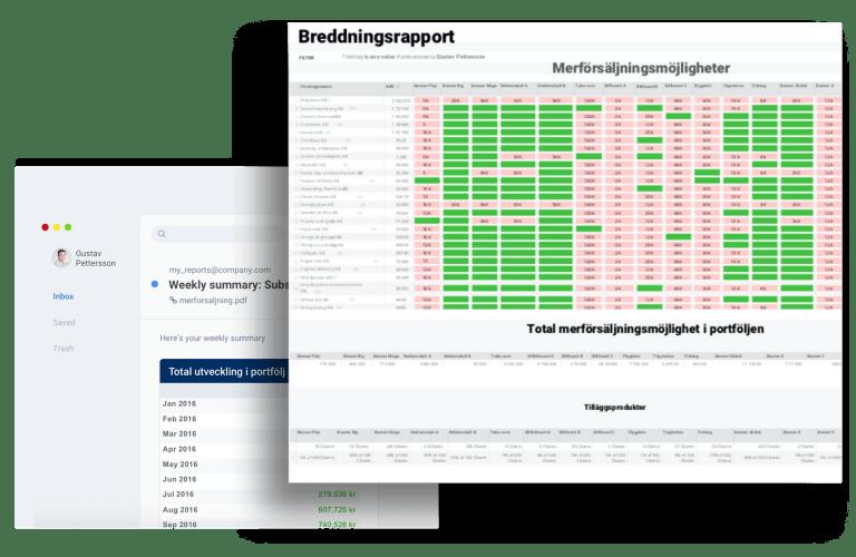 Datadriven merförsäljning med CRM system