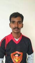 Anand Kumar - House painters
