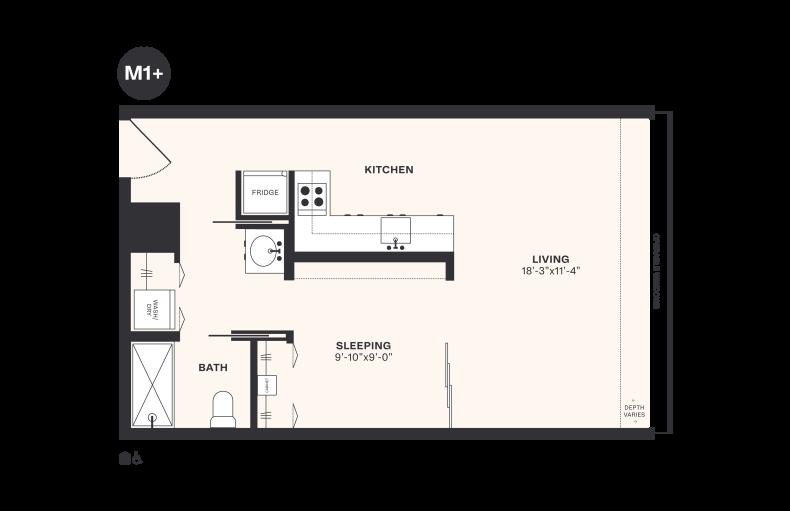 M1+ floorplan