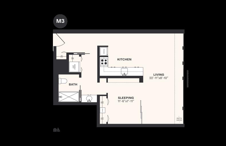 M3 floorplan