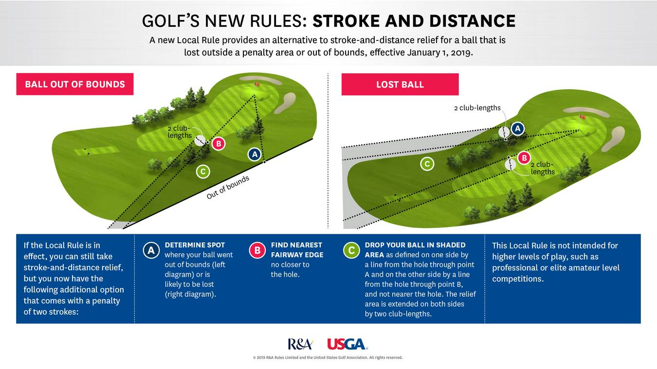 Stroke and Distance: New Local Rule
