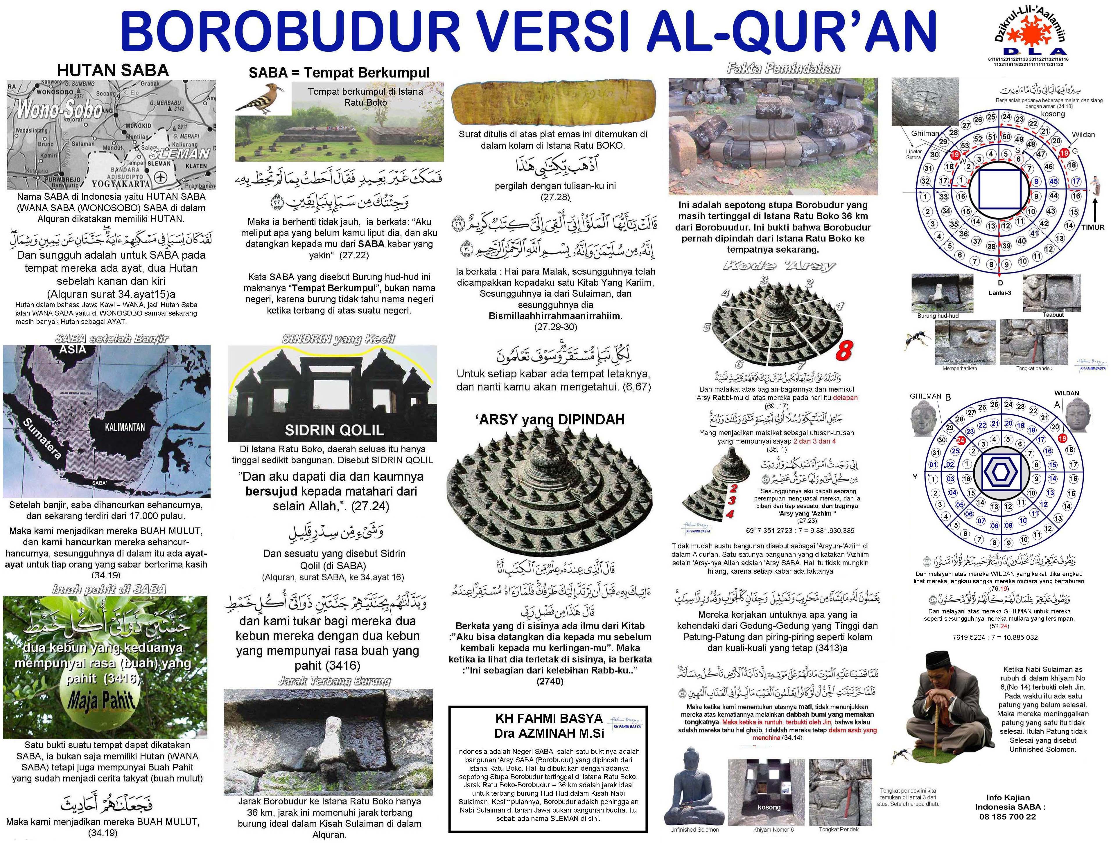 Indonesia Negri Saba & Imperium Sulaiman