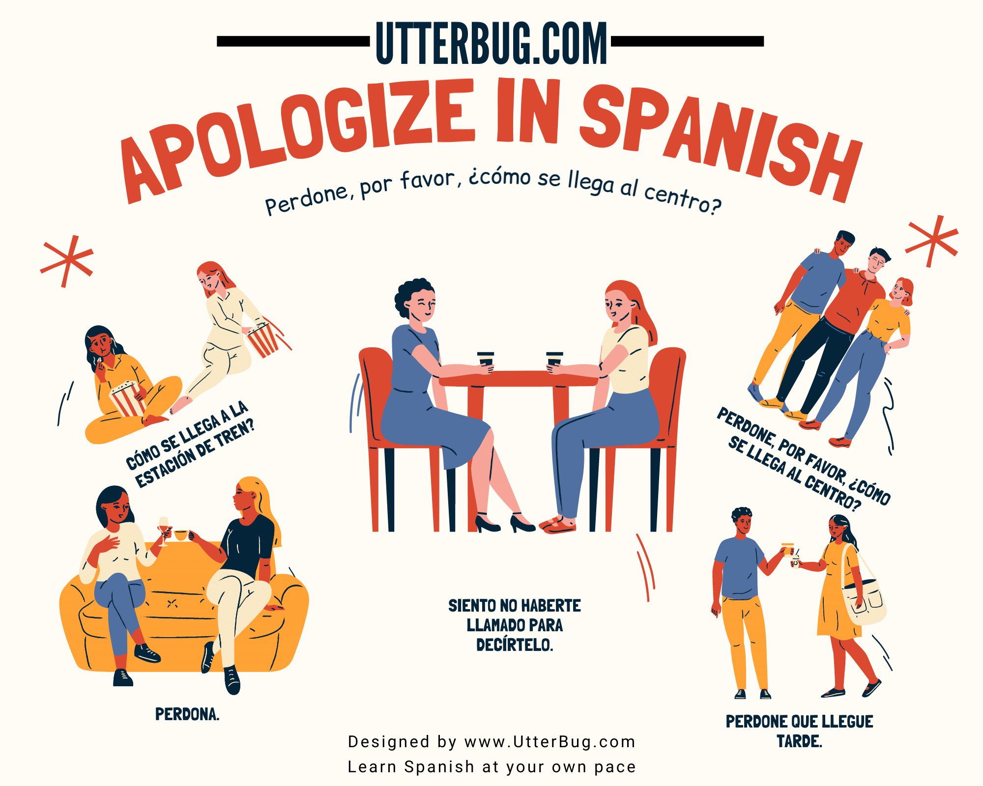 Infographics of Apologizing in Spanish