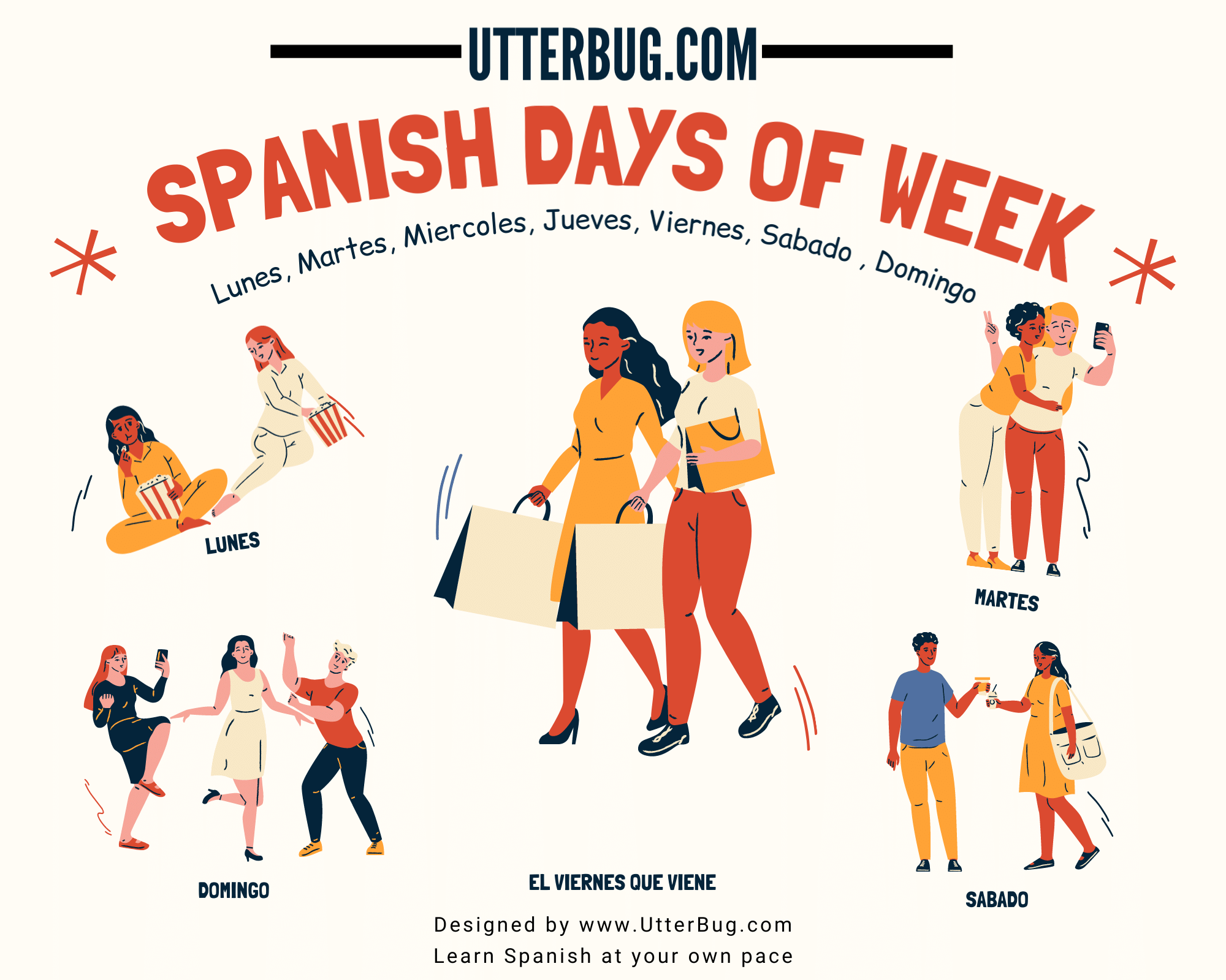 Infographics of Days Of The Week In Spanish