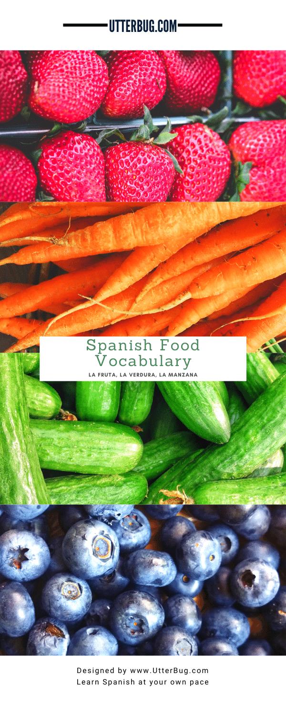 Infographics of Spanish Food Vocabulary
