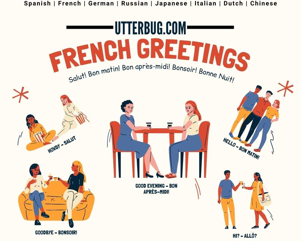 Infographics of French Greetings