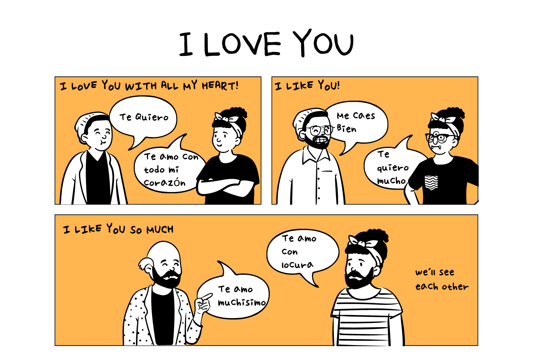 Infographics of How to Say I love you in Spanish
