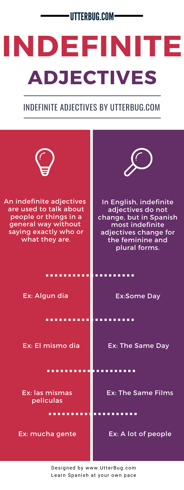 Infographics of Spanish Indefinite Adjectives