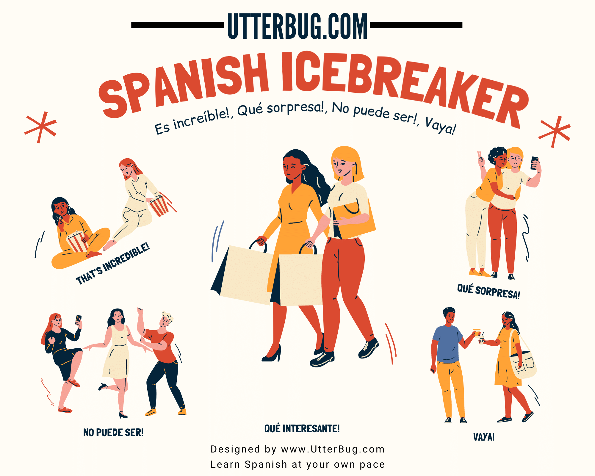 Infographics of Spanish Icebreaker Questions