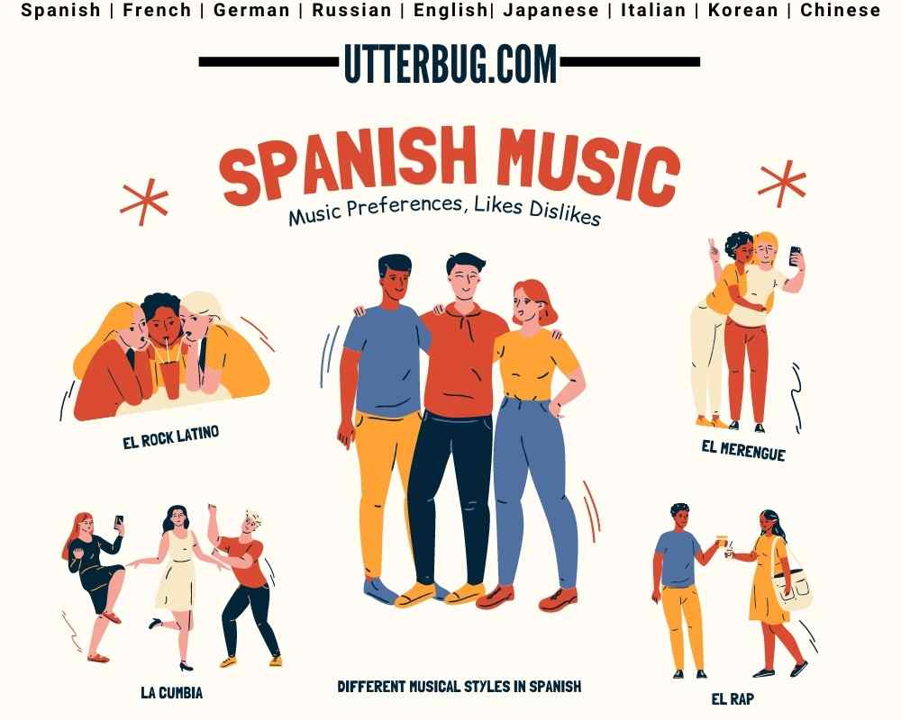 Infographics of Talk About Music In Spanish