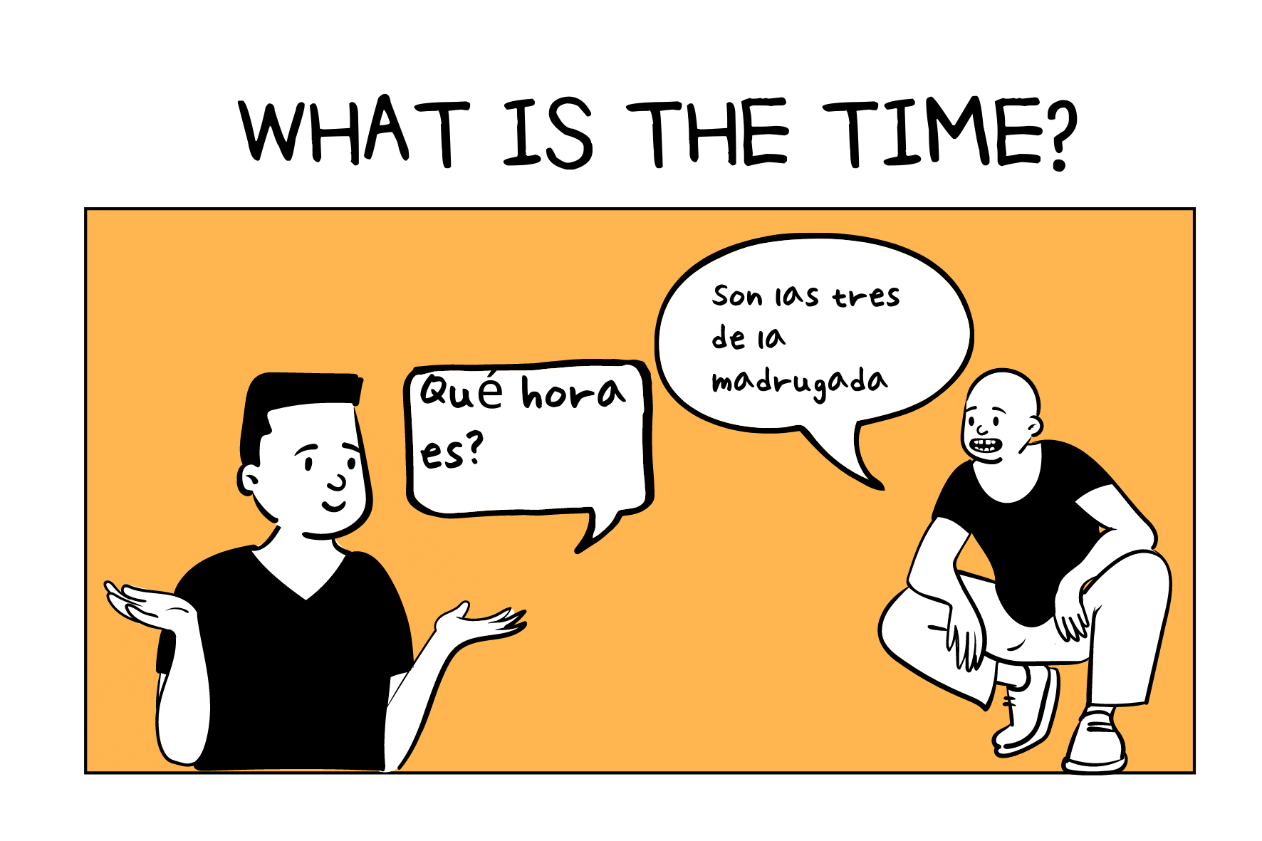 Infographics of How to Ask What time is