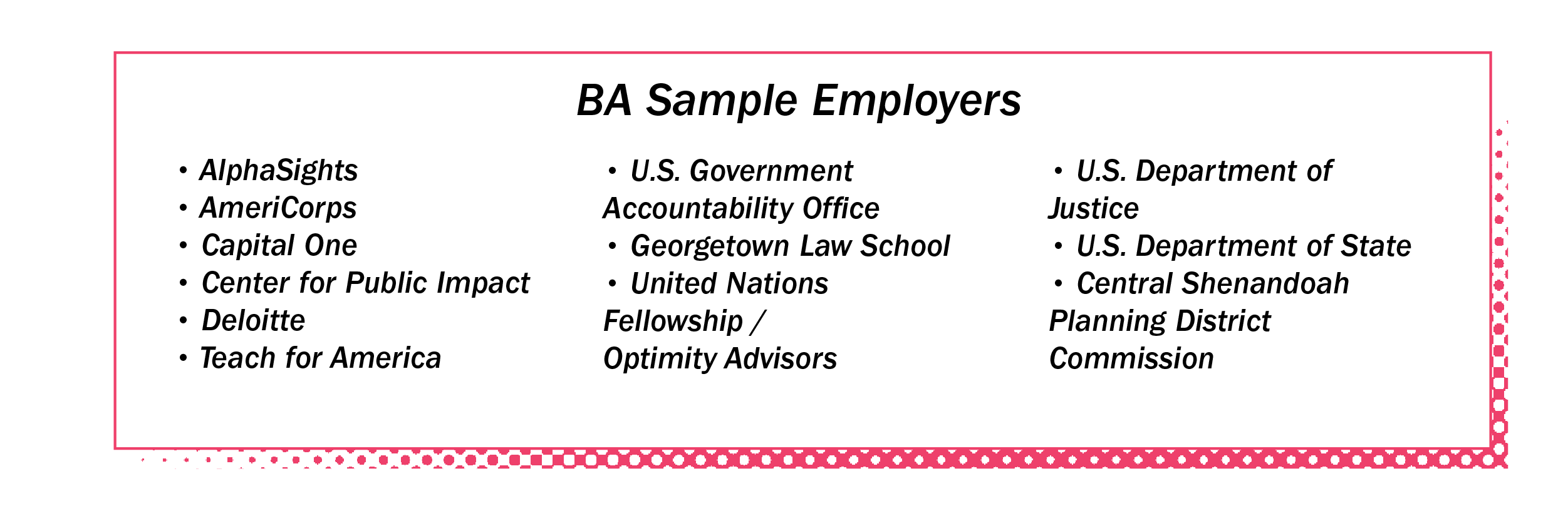 BA Sample Employers