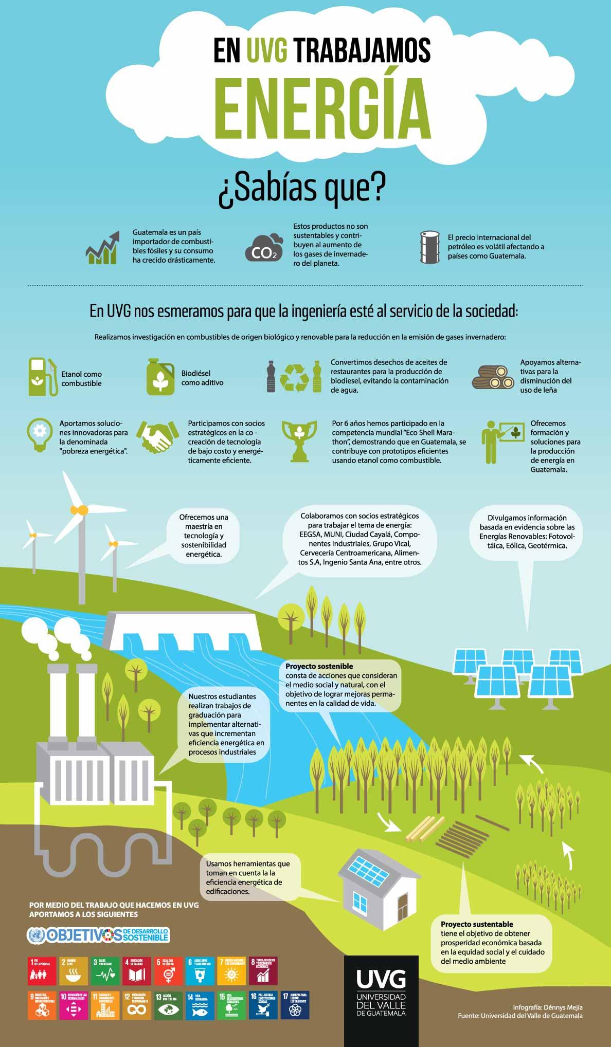 UVG impacta el sector productivo con la fabricación de biodiésel