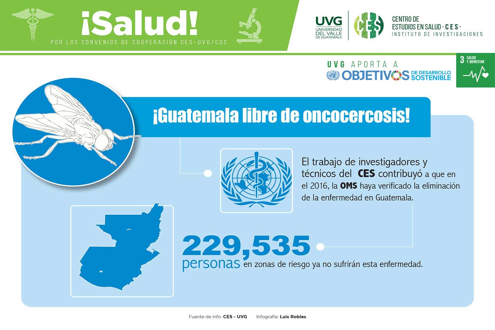 ¡Guatemala libre de Oncocercosis!